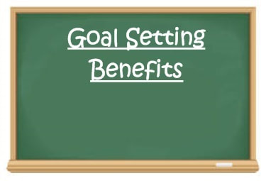 Goal Setting Benefits on Chalkboard